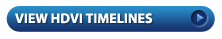 HEDIS Medical Record Review Timelines