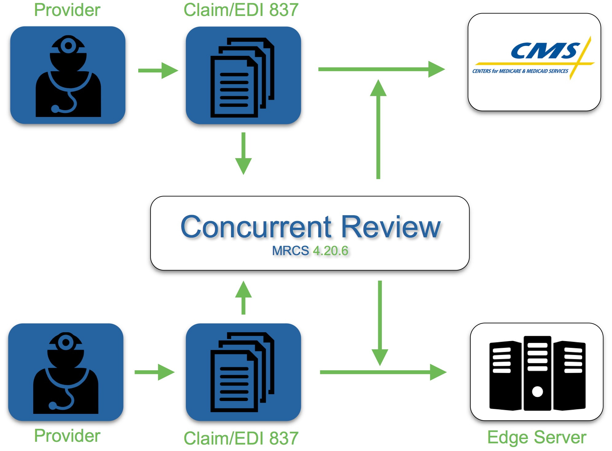 Concurrent_Review_Graphic.jpg