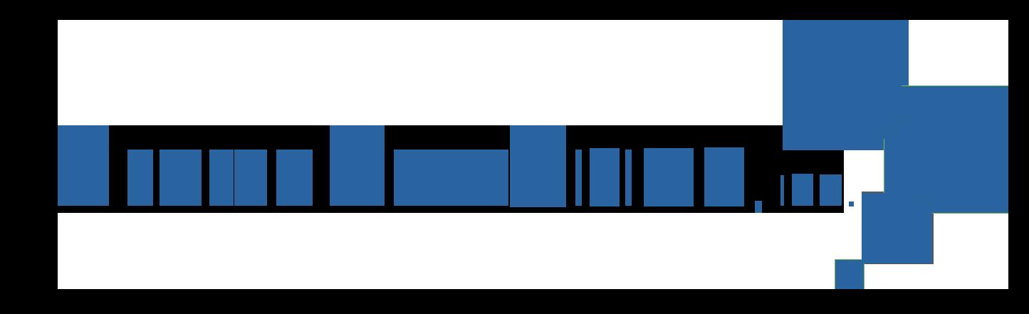 logo-horizontal-transparent-blue